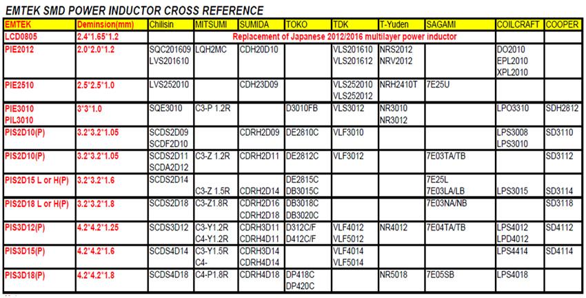 Power Inductor Cross.jpg