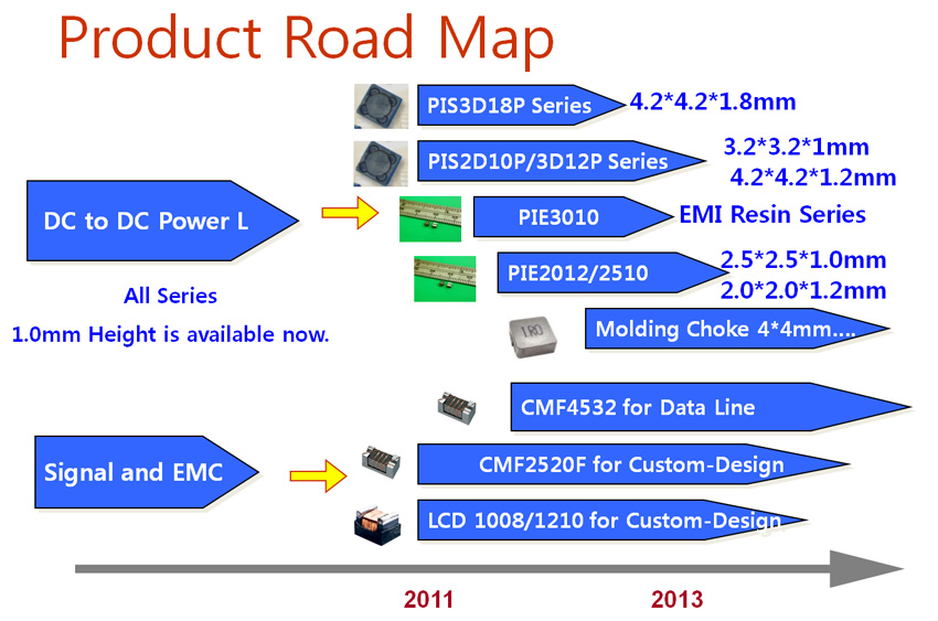 Product Road Map.jpg